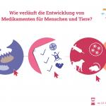 Interaktive Info-Grafiken zur Entwicklung von Medikamenten und Impfstoffen